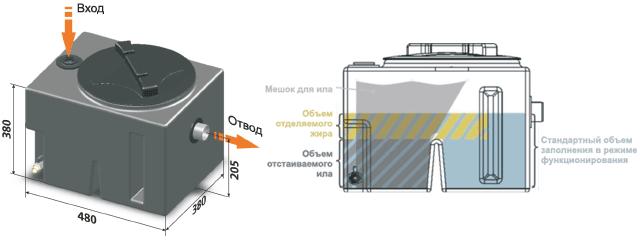 Где в Украине купить канализационную установку Sololift